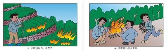 消防失火简笔画